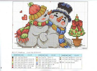 снеговики схема вышивки крестом